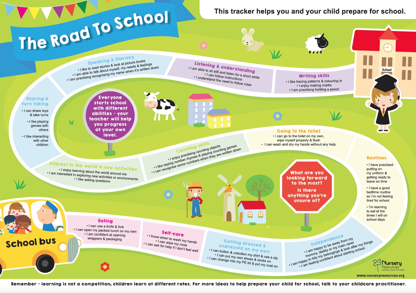 starting-school-transition-map(1)